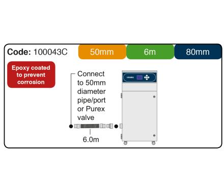 Purex Connection Kit - 100043C