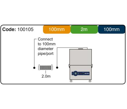 Purex Connection Kit - 100105