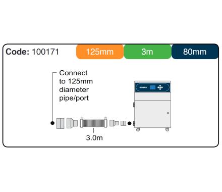 Purex Connection Kit - 100171