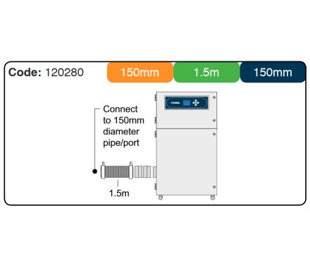 Purex Connection Kit - 120280