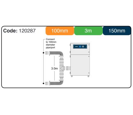 Purex Connection Kit - 120287