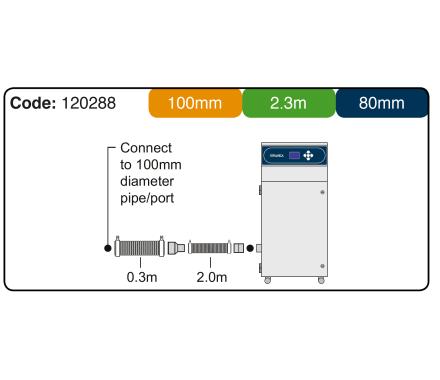 Purex Connection Kit - 120288