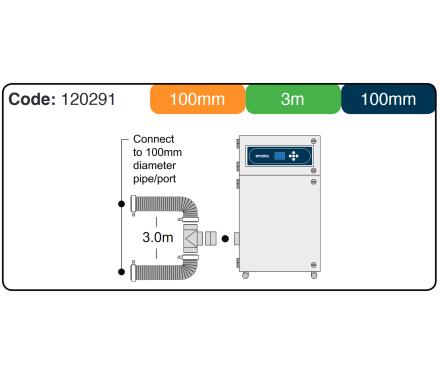 Purex Connection Kit - 120291