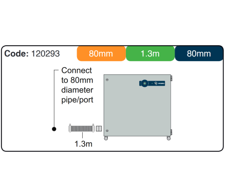 Purex Connection Kit - 120293