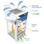 Purair P10-XT/XL Advanced Fume Cabinet