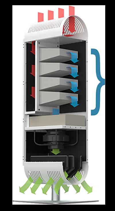 Sasoo Air Filtration Process